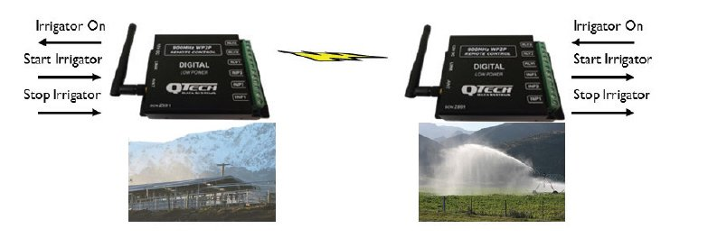Wireless point to point application to turn irrigator on