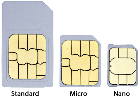 SIM card sizes for SMSC