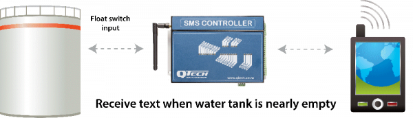 SMS Controller example 4