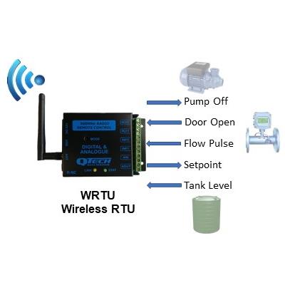 WRTU wireless RTU